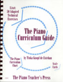 The Piano Curriculum Guide, Tinka Knopf de Esteban